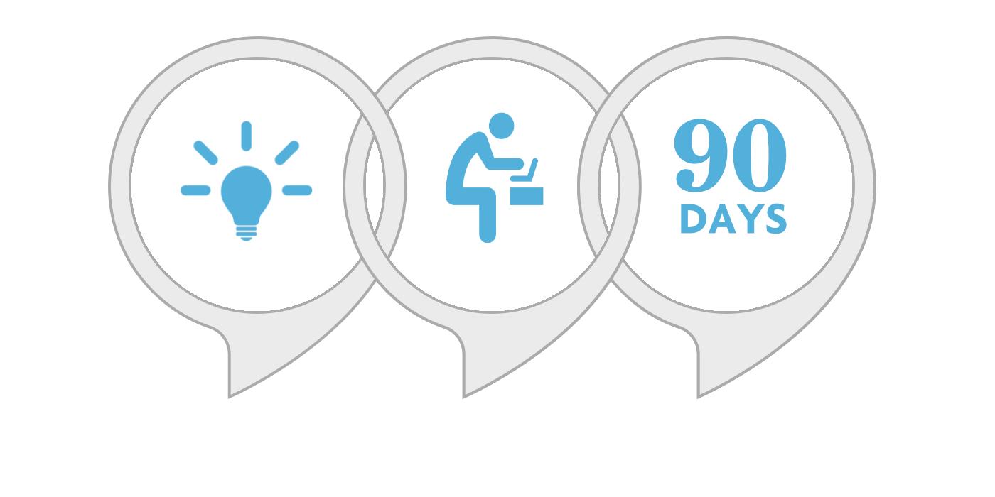 Ninety Day Knowledge